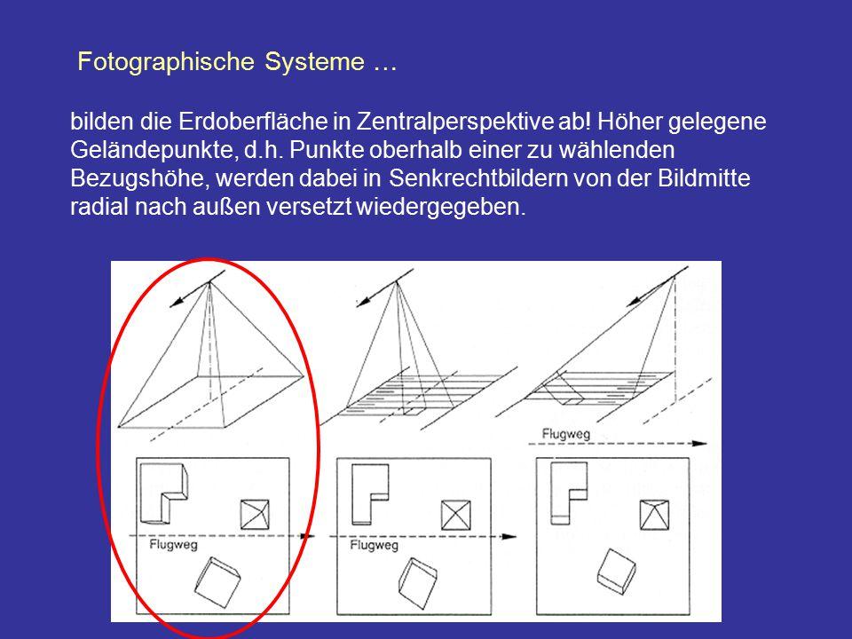 Fotographische Systeme … bilden die Erdoberfläche in Zentralperspektive ab! Höher gelegene Geländepunkte, d.h. Punkte oberhalb einer zu wählenden Bezu
