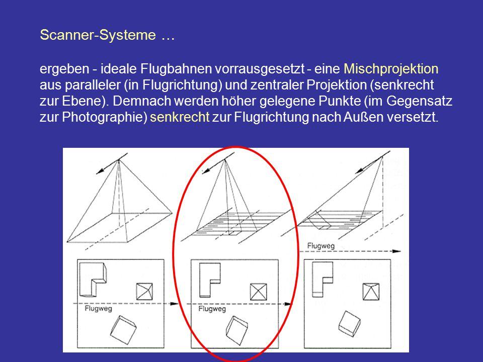 Scanner-Systeme … ergeben - ideale Flugbahnen vorrausgesetzt - eine Mischprojektion aus paralleler (in Flugrichtung) und zentraler Projektion (senkrec