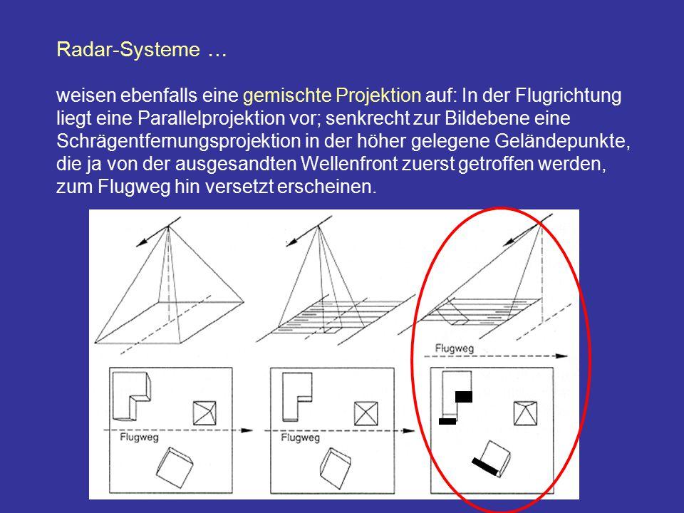 Radar-Systeme … weisen ebenfalls eine gemischte Projektion auf: In der Flugrichtung liegt eine Parallelprojektion vor; senkrecht zur Bildebene eine Sc