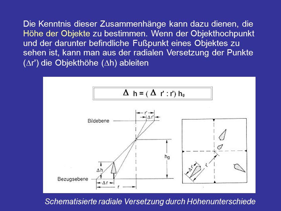 Die Kenntnis dieser Zusammenhänge kann dazu dienen, die Höhe der Objekte zu bestimmen. Wenn der Objekthochpunkt und der darunter befindliche Fußpunkt