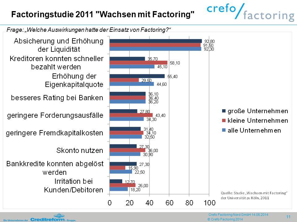 © Crefo Factoring 2014 11 Crefo Factoring Nord GmbH 14.05.2014 Factoringstudie 2011