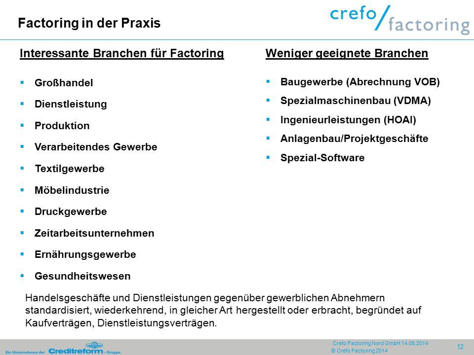 © Crefo Factoring 2014 12 Crefo Factoring Nord GmbH 14.05.2014 Interessante Branchen für Factoring  Großhandel  Dienstleistung  Produktion  Verarb