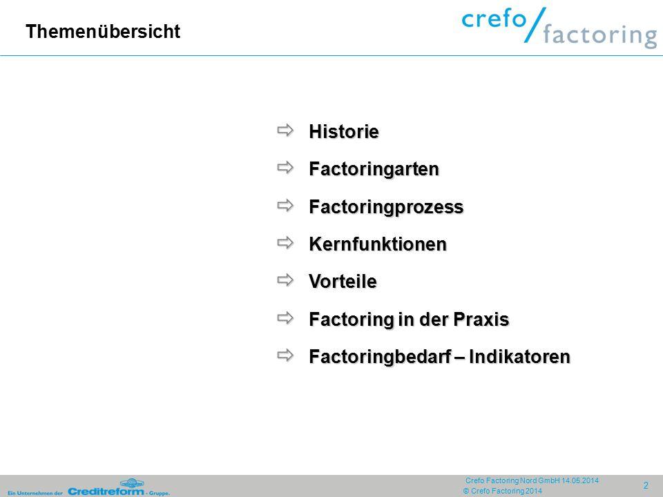 © Crefo Factoring 2014 3 Crefo Factoring Nord GmbH 14.05.2014 Historie und aktuelle Zahlen  Factoring wurde in Deutschland in den 60er und 70er Jahren eingeführt  Aktuell sind rund 200 Factoring-Gesellschaften am Markt aktiv  Umsatz (Außenumsatz): über 150 Mrd.