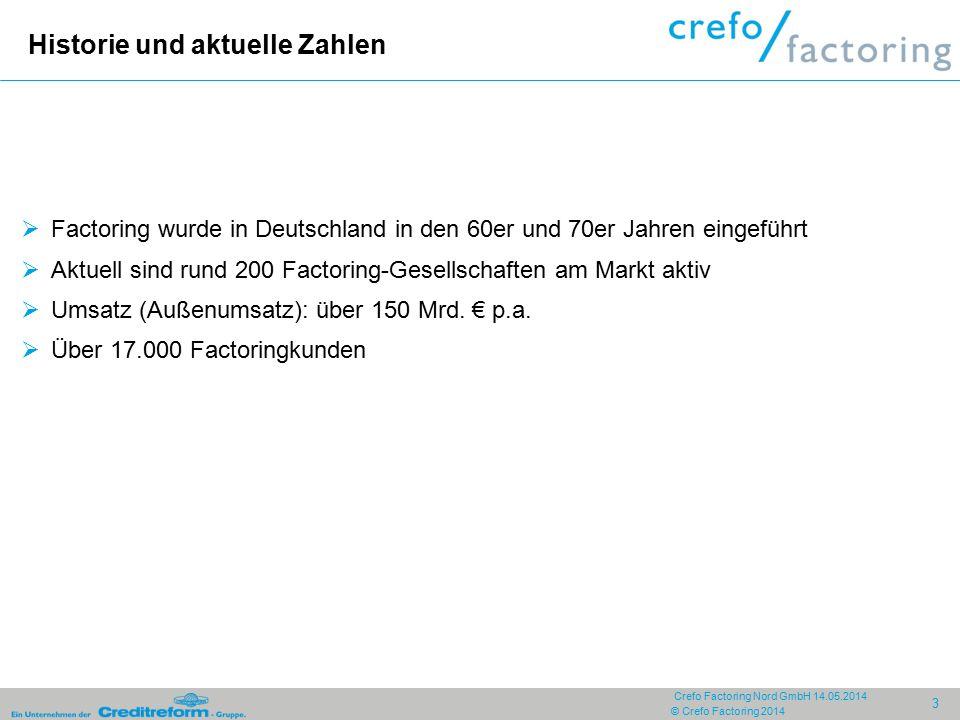 © Crefo Factoring 2014 3 Crefo Factoring Nord GmbH 14.05.2014 Historie und aktuelle Zahlen  Factoring wurde in Deutschland in den 60er und 70er Jahre