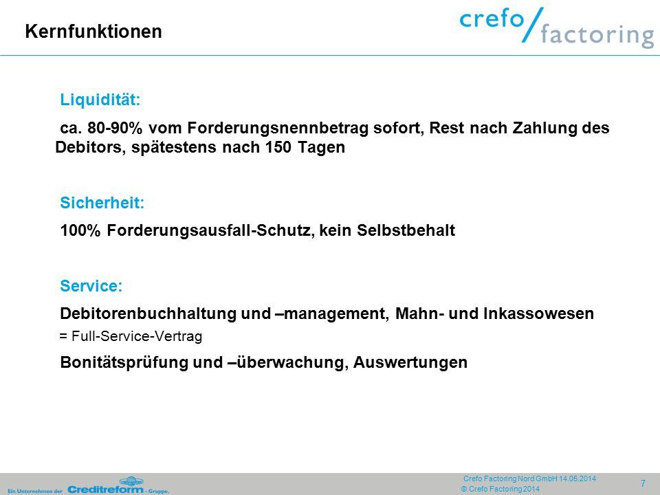 © Crefo Factoring 2014 7 Crefo Factoring Nord GmbH 14.05.2014 Kernfunktionen Liquidität: ca. 80-90% vom Forderungsnennbetrag sofort, Rest nach Zahlung