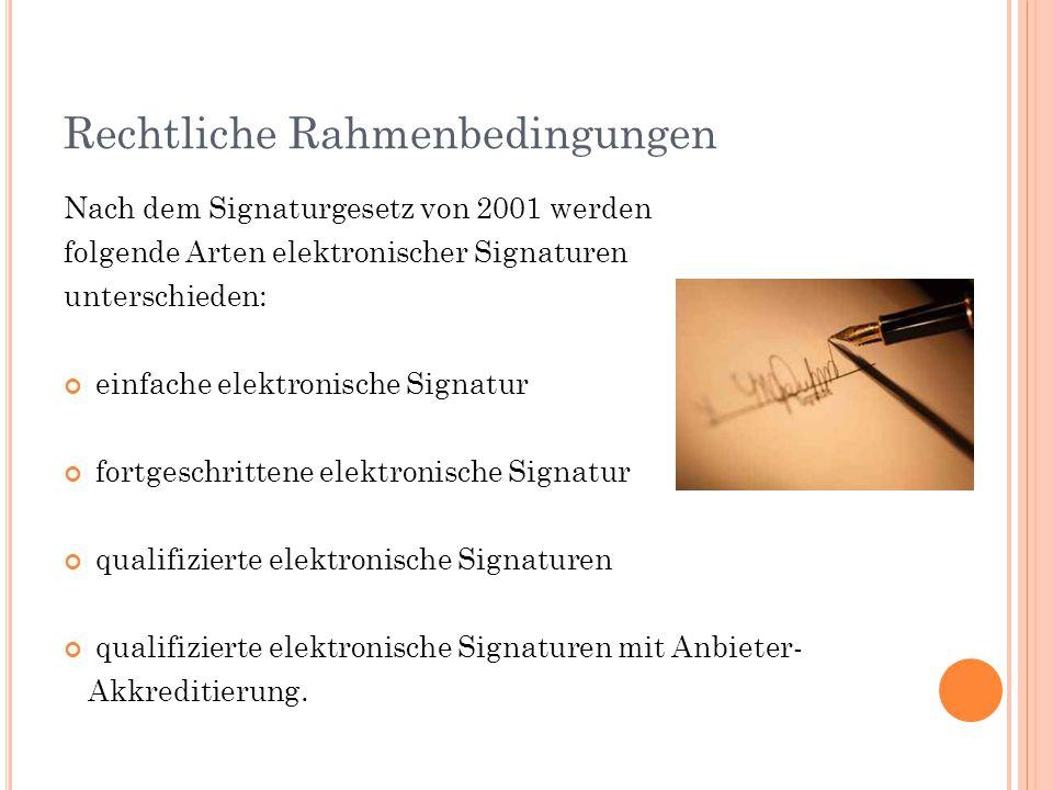 qualifizierte elektronische Signatur vom Gesetzgeber als Äquivalent zur handgeschriebenen Unterschrift angesehen benötigt privaten (Signaturschlüssel) und öffentlichem Schlüssel (Signaturprüfschlüssel) Trustcenter erstellt Zertifikat zur Identifikation Kartenlesegerät und Chipkarte benötigt