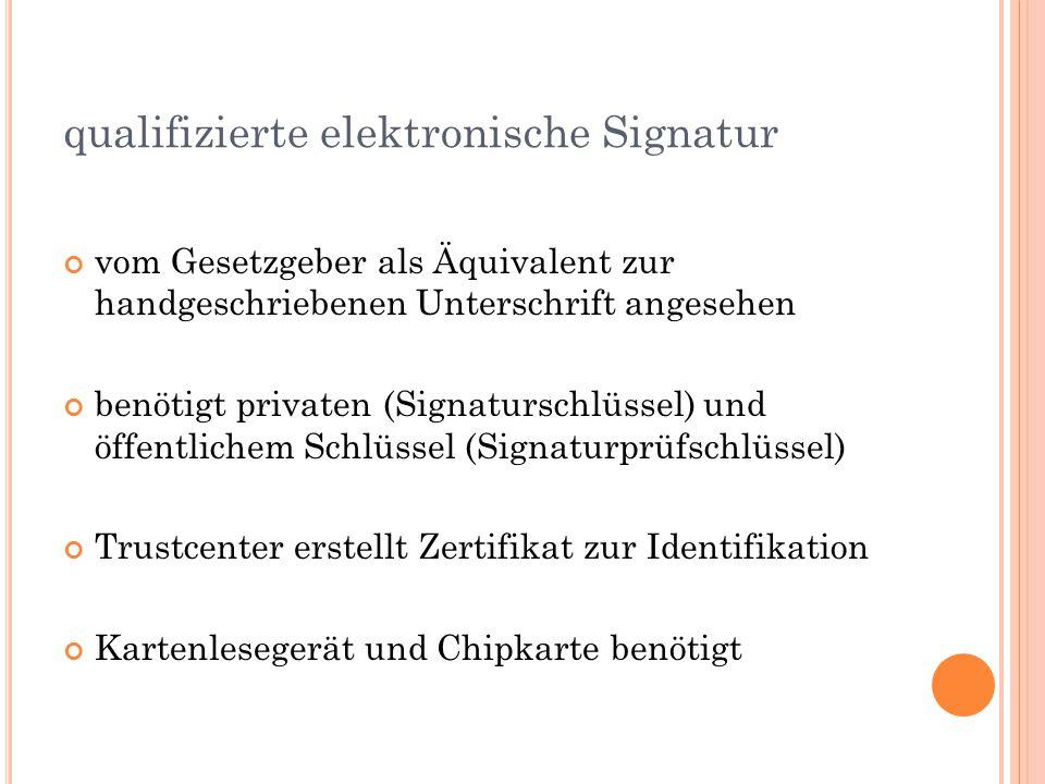 qualifizierte elektronische Signatur vom Gesetzgeber als Äquivalent zur handgeschriebenen Unterschrift angesehen benötigt privaten (Signaturschlüssel)