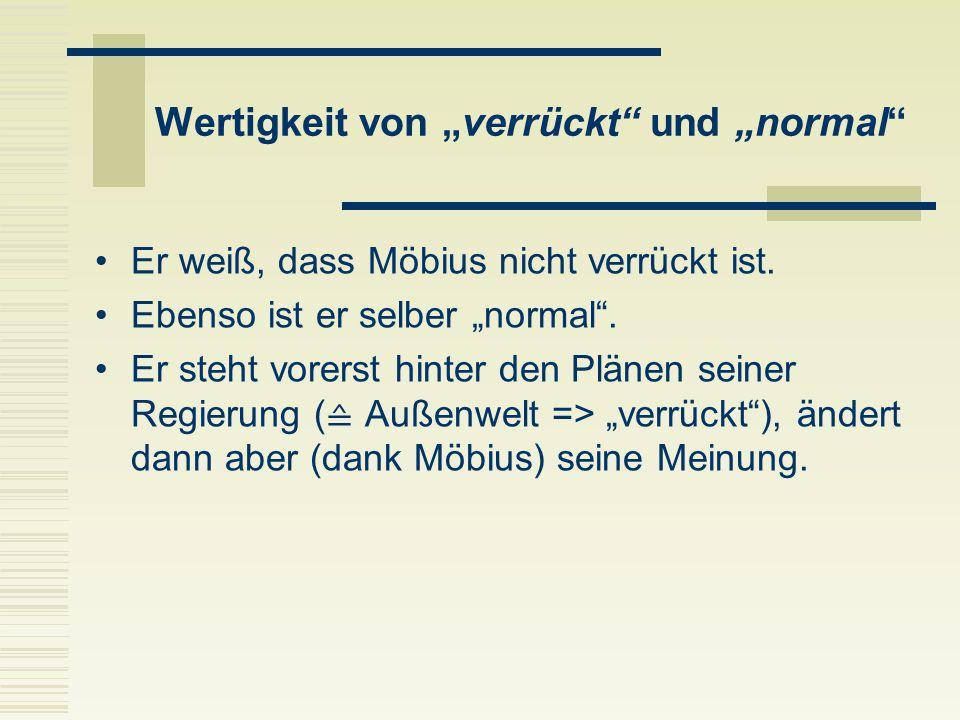 """Wertigkeit von """"verrückt"""" und """"normal"""" Er weiß, dass Möbius nicht verrückt ist. Ebenso ist er selber """"normal"""". Er steht vorerst hinter den Plänen sein"""