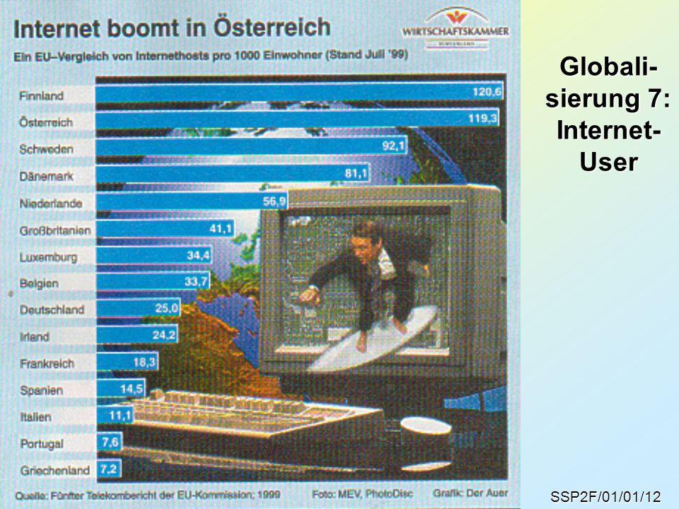 Globali- sierung 7: Internet- User SSP2F/01/01/12