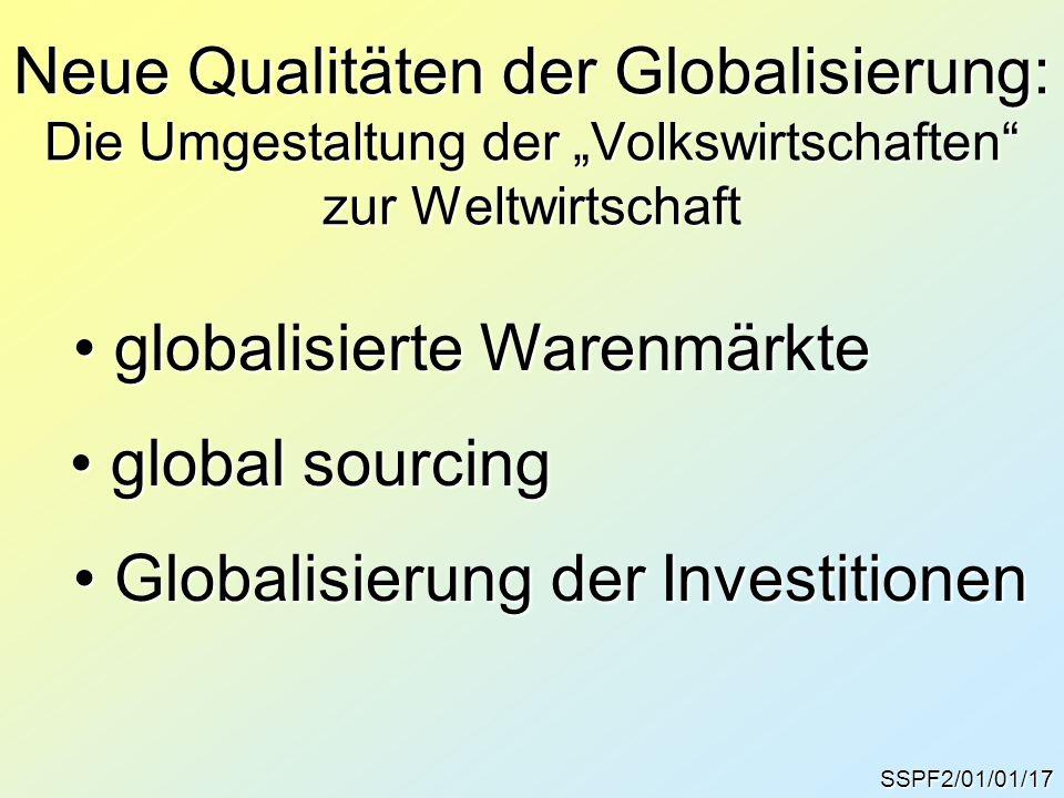 """SSPF2/01/01/17 Neue Qualitäten der Globalisierung: Die Umgestaltung der """"Volkswirtschaften zur Weltwirtschaft globalisierte Warenmärkte globalisierte Warenmärkte global sourcing global sourcing Globalisierung der Investitionen Globalisierung der Investitionen"""