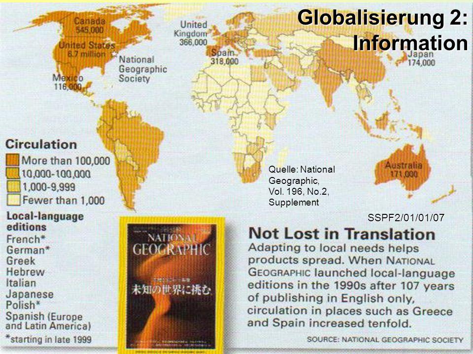 Quelle: National Geographic, Vol. 196, No.2, Supplement Globalisierung 2: Information SSPF2/01/01/07