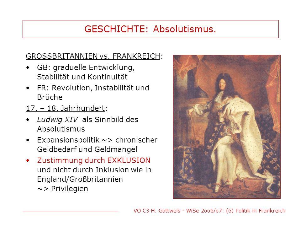 VO C3 H.Gottweis - WiSe 2oo6/o7: (6) Politik in Frankreich GESCHICHTE: Absolutismus.