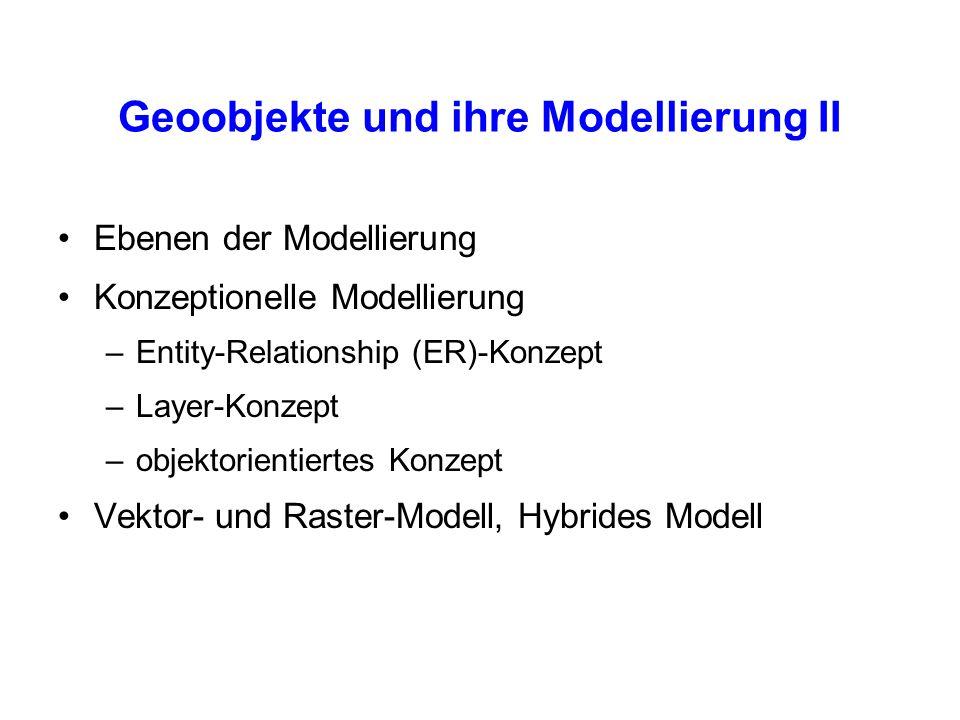 Die Begriffe Entität und Objekt werden in der Praxis häufig nebeneinander verwendet; Zusammenhang verdeutlicht, ob Objekt im Sinn von Geoobjekt oder im ER-Sinne als Entität Objekt-Begriff ->Modellierung der realen Welt, Entitäts-Begriff -> Modellierung von Daten