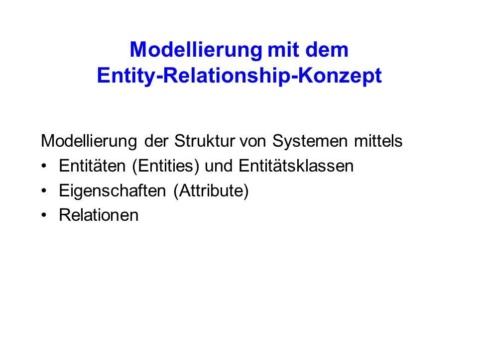 Modellierung mit dem Entity-Relationship-Konzept Modellierung der Struktur von Systemen mittels Entitäten (Entities) und Entitätsklassen Eigenschaften (Attribute) Relationen