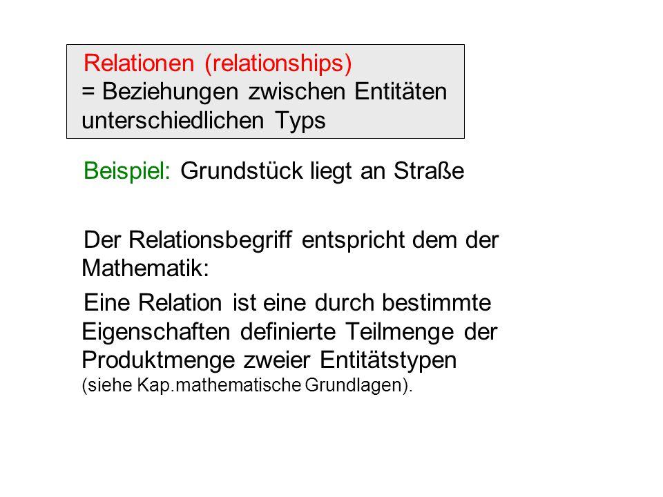 Relationen (relationships) = Beziehungen zwischen Entitäten unterschiedlichen Typs Beispiel: Grundstück liegt an Straße Der Relationsbegriff entspricht dem der Mathematik: Eine Relation ist eine durch bestimmte Eigenschaften definierte Teilmenge der Produktmenge zweier Entitätstypen (siehe Kap.mathematische Grundlagen).