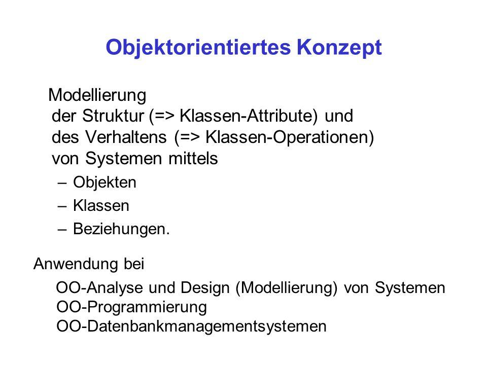 Objektorientiertes Konzept Modellierung der Struktur (=> Klassen-Attribute) und des Verhaltens (=> Klassen-Operationen) von Systemen mittels –Objekten –Klassen –Beziehungen.