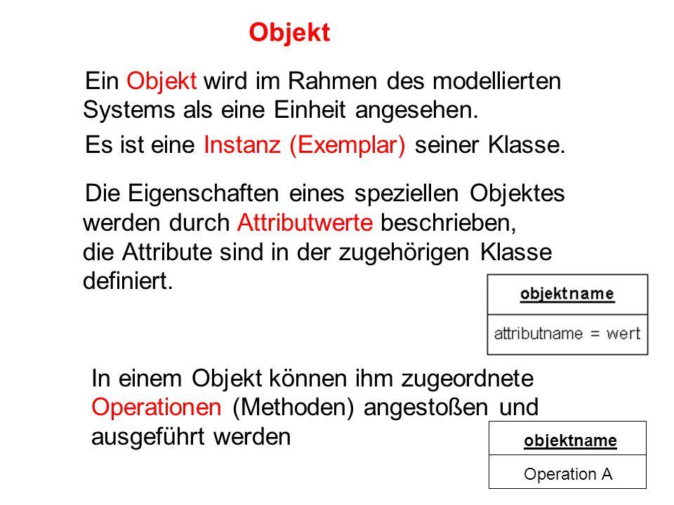 Ein Objekt wird im Rahmen des modellierten Systems als eine Einheit angesehen. Es ist eine Instanz (Exemplar) seiner Klasse. Die Eigenschaften eines s