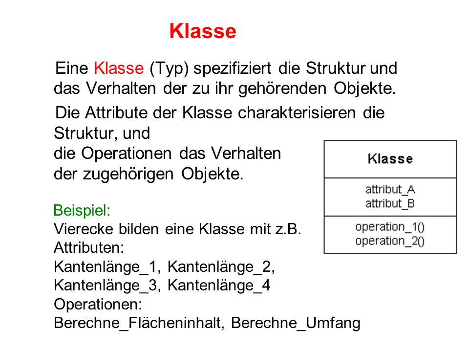 Eine Klasse (Typ) spezifiziert die Struktur und das Verhalten der zu ihr gehörenden Objekte.