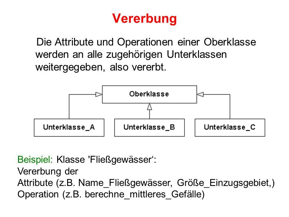 Vererbung Die Attribute und Operationen einer Oberklasse werden an alle zugehörigen Unterklassen weitergegeben, also vererbt. Beispiel: Klasse 'Fließg