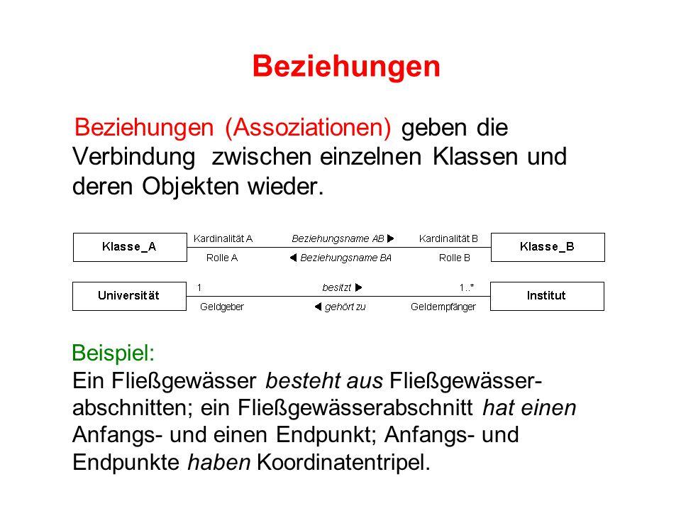 Beziehungen Beziehungen (Assoziationen) geben die Verbindung zwischen einzelnen Klassen und deren Objekten wieder. Beispiel: Ein Fließgewässer besteht