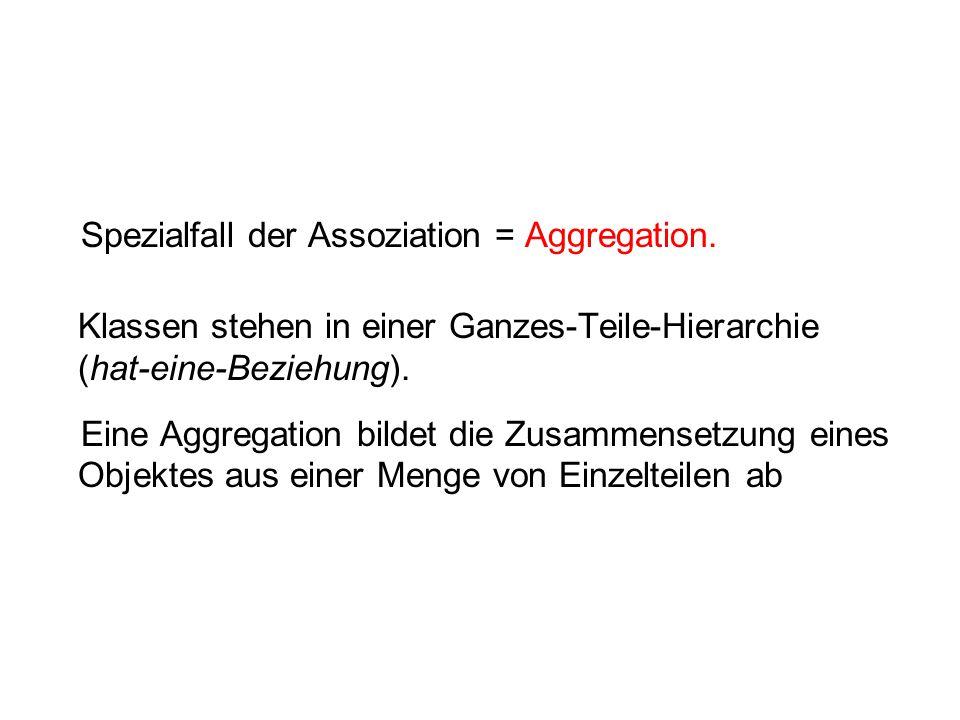 Spezialfall der Assoziation = Aggregation. Klassen stehen in einer Ganzes-Teile-Hierarchie (hat-eine-Beziehung). Eine Aggregation bildet die Zusammens