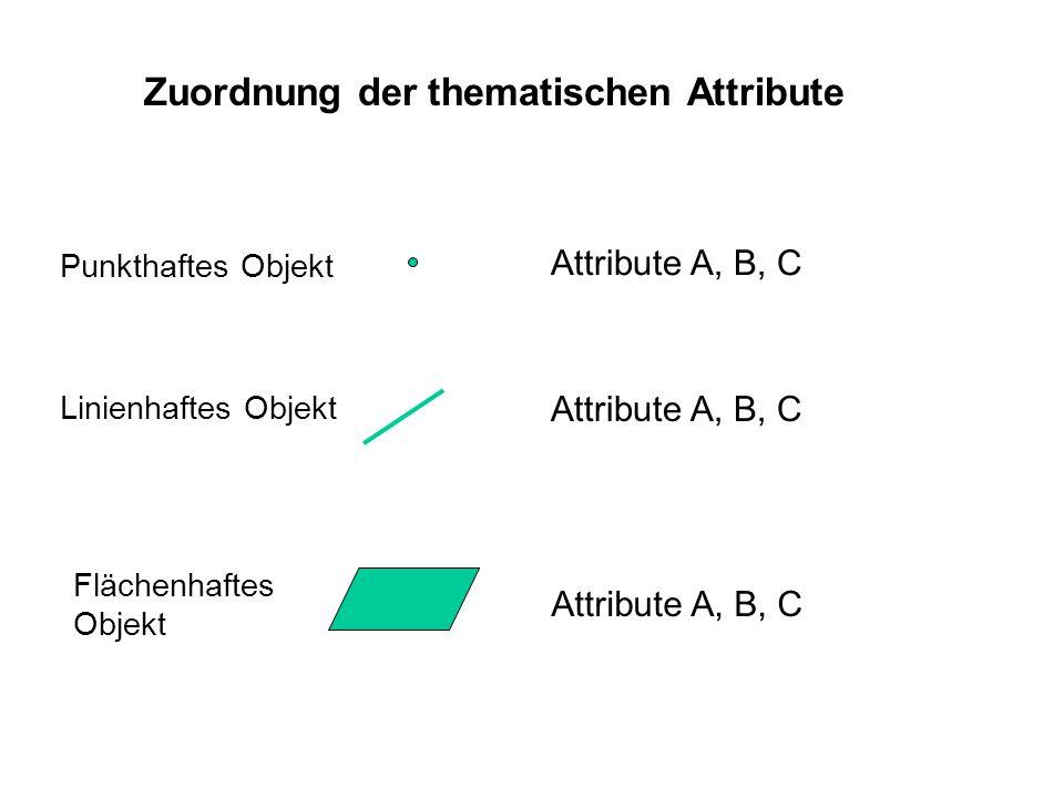Zuordnung der thematischen Attribute Attribute A, B, C Punkthaftes Objekt Linienhaftes Objekt Flächenhaftes Objekt