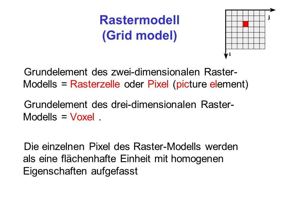 Rastermodell (Grid model) Grundelement des zwei-dimensionalen Raster- Modells = Rasterzelle oder Pixel (picture element) Grundelement des drei-dimensionalen Raster- Modells = Voxel.