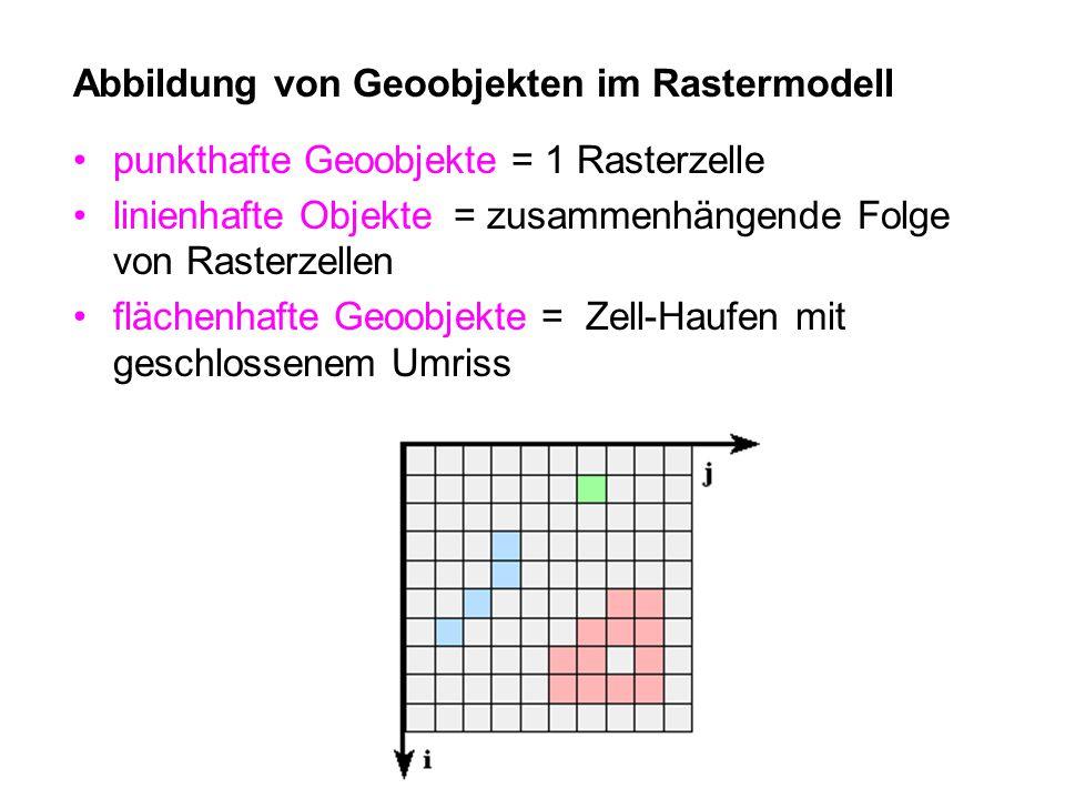 Abbildung von Geoobjekten im Rastermodell punkthafte Geoobjekte = 1 Rasterzelle linienhafte Objekte = zusammenhängende Folge von Rasterzellen flächenhafte Geoobjekte = Zell-Haufen mit geschlossenem Umriss