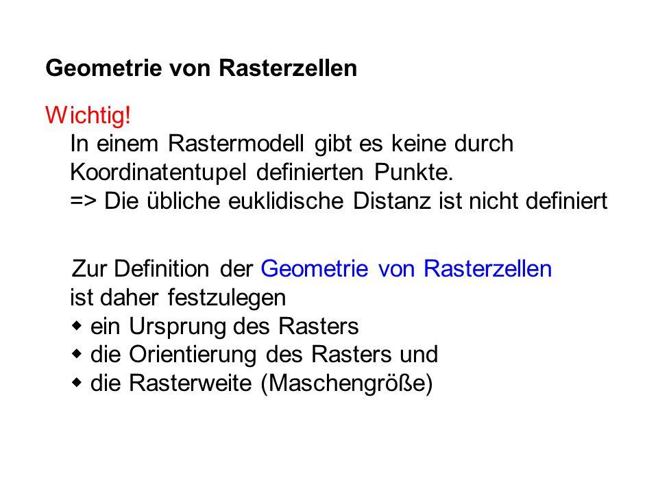 Geometrie von Rasterzellen Wichtig.