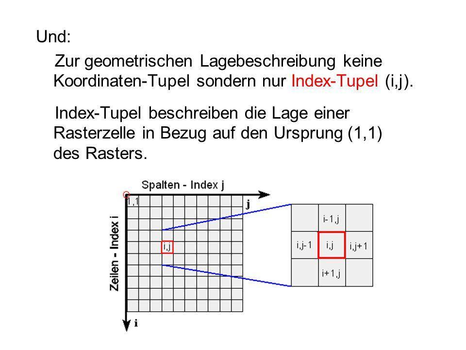 Und: Zur geometrischen Lagebeschreibung keine Koordinaten-Tupel sondern nur Index-Tupel (i,j). Index-Tupel beschreiben die Lage einer Rasterzelle in B