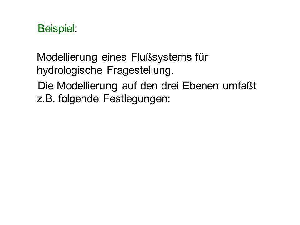 Beispiel: Modellierung eines Flußsystems für hydrologische Fragestellung. Die Modellierung auf den drei Ebenen umfaßt z.B. folgende Festlegungen: