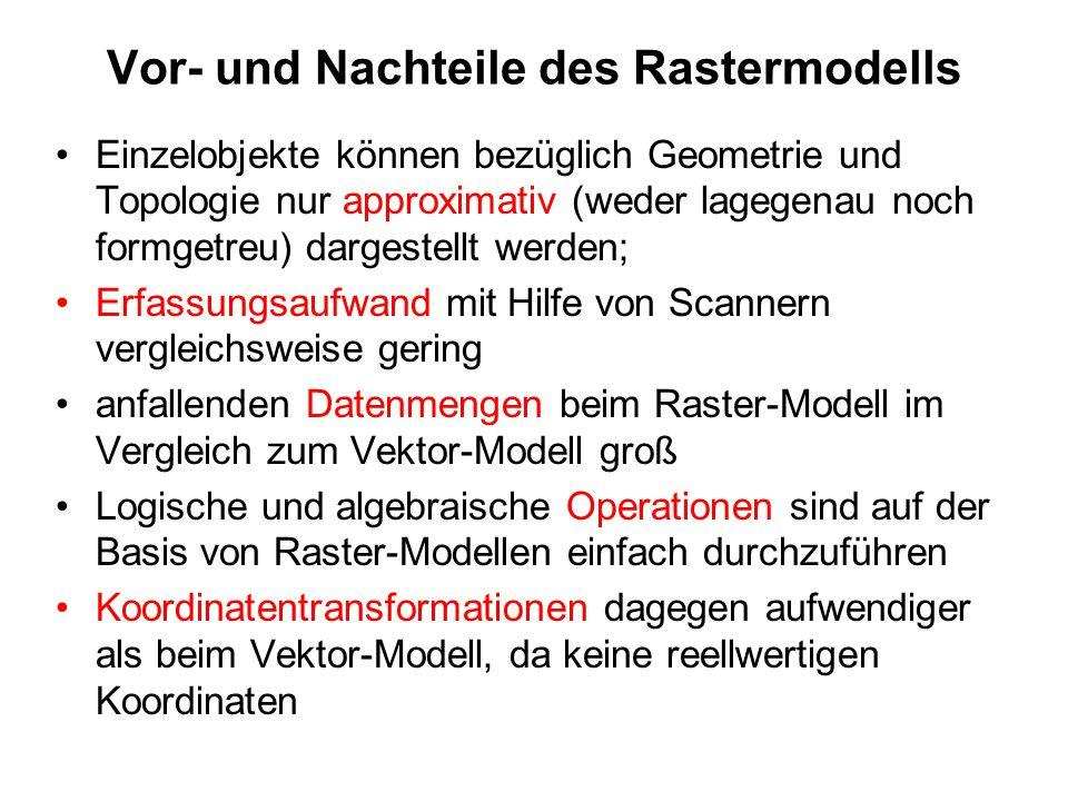 Vor- und Nachteile des Rastermodells Einzelobjekte können bezüglich Geometrie und Topologie nur approximativ (weder lagegenau noch formgetreu) dargestellt werden; Erfassungsaufwand mit Hilfe von Scannern vergleichsweise gering anfallenden Datenmengen beim Raster-Modell im Vergleich zum Vektor-Modell groß Logische und algebraische Operationen sind auf der Basis von Raster-Modellen einfach durchzuführen Koordinatentransformationen dagegen aufwendiger als beim Vektor-Modell, da keine reellwertigen Koordinaten