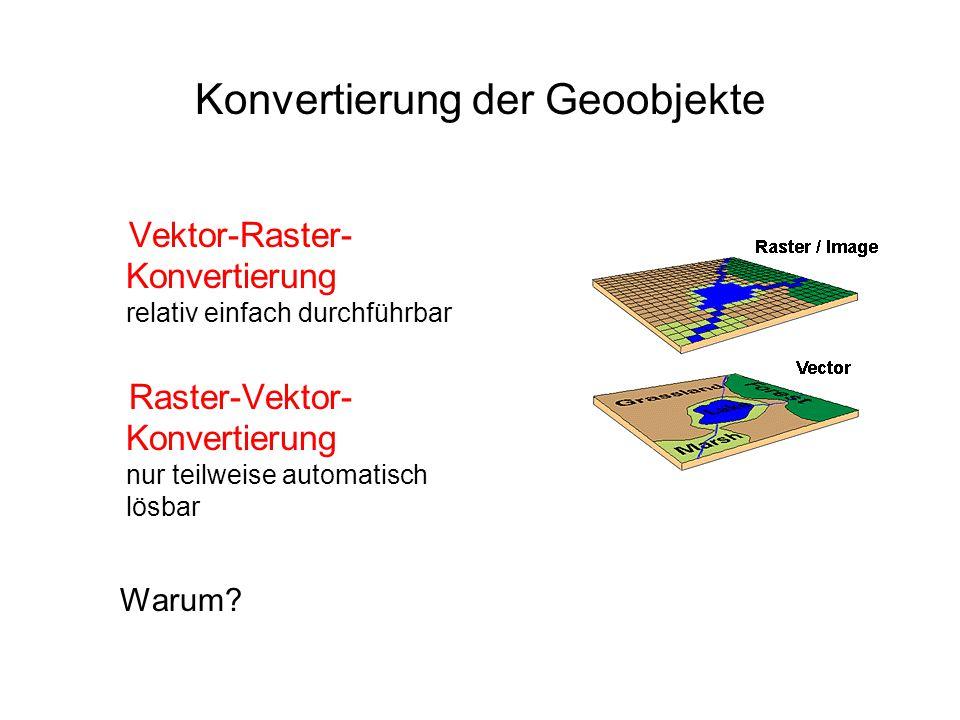 Konvertierung der Geoobjekte Vektor-Raster- Konvertierung relativ einfach durchführbar Raster-Vektor- Konvertierung nur teilweise automatisch lösbar Warum?