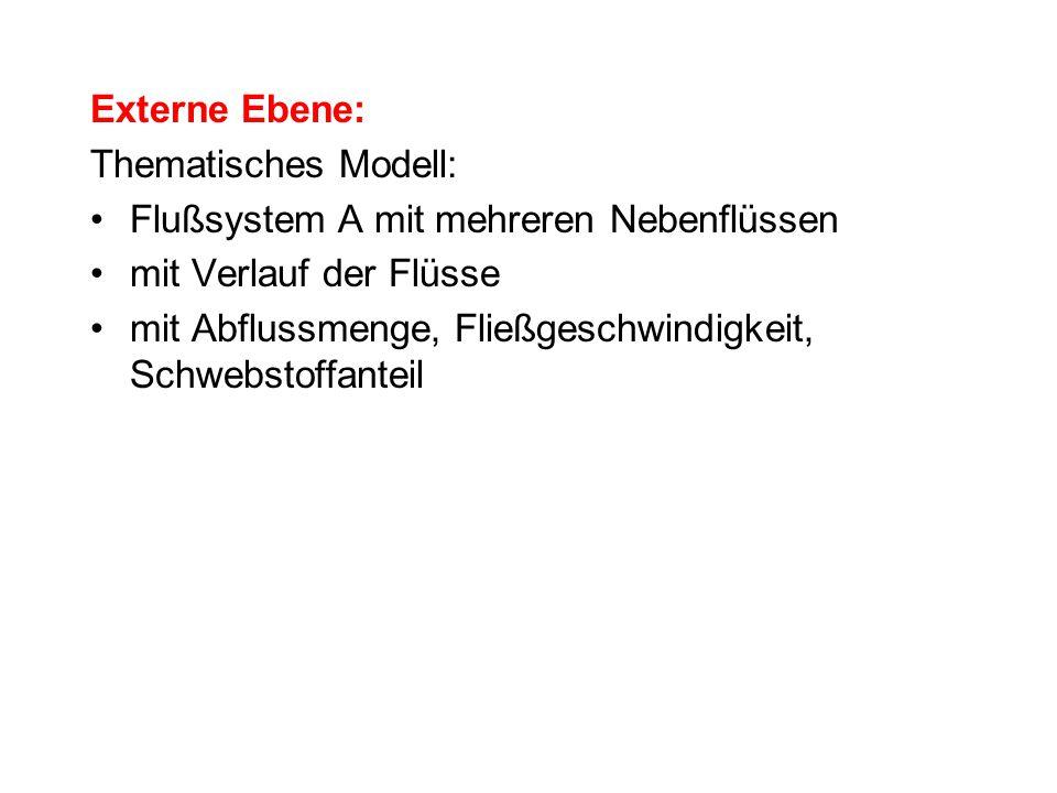 Externe Ebene: Thematisches Modell: Flußsystem A mit mehreren Nebenflüssen mit Verlauf der Flüsse mit Abflussmenge, Fließgeschwindigkeit, Schwebstoffanteil