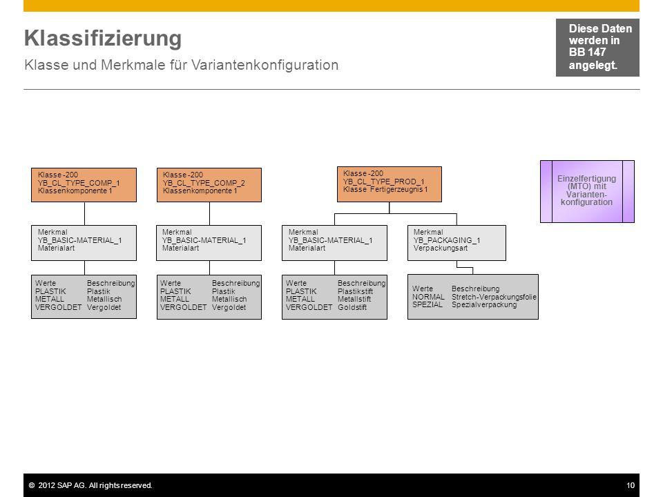 ©2012 SAP AG. All rights reserved.10 Klassifizierung Klasse und Merkmale für Variantenkonfiguration Diese Daten werden in BB 147 angelegt. Klasse -200