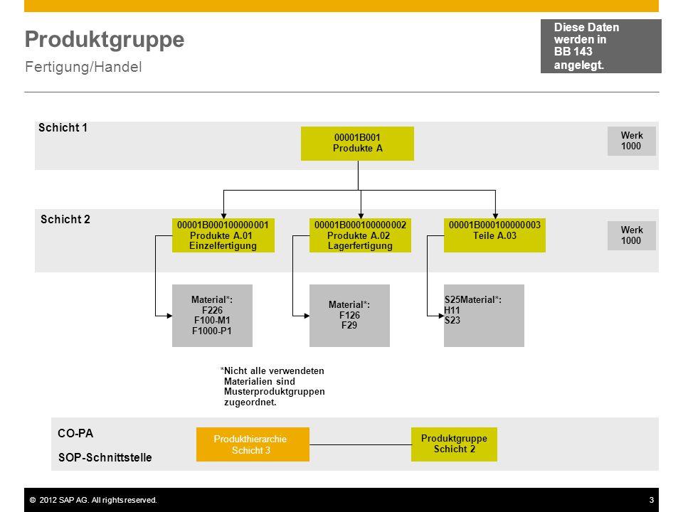 ©2012 SAP AG. All rights reserved.3 Produktgruppe Fertigung/Handel Diese Daten werden in BB 143 angelegt. 00001B001 Produkte A Werk 1000 00001B0001000