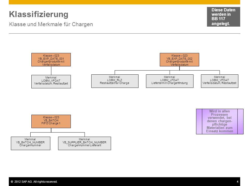 ©2012 SAP AG. All rights reserved.4 Klassifizierung Klasse und Merkmale für Chargen Diese Daten werden in BB 117 angelegt. Klasse – 023 YB_EXP_DATE_00