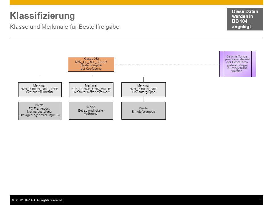 ©2012 SAP AG. All rights reserved.5 Klassifizierung Klasse und Merkmale für Bestellfreigabe Diese Daten werden in BB 104 angelegt. Klasse 032 R2R_CL_R