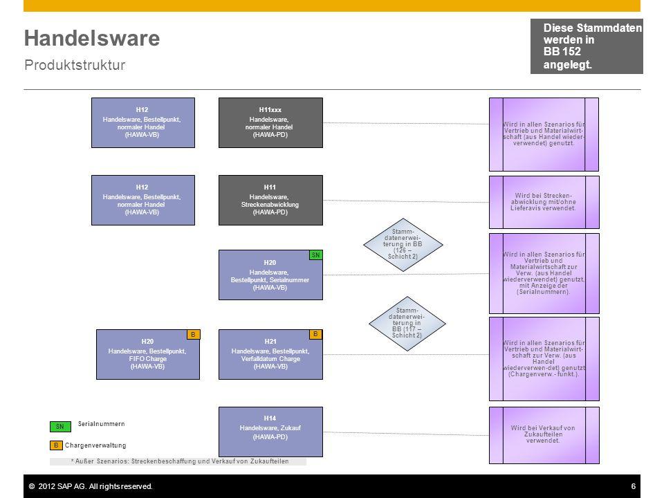 ©2012 SAP AG. All rights reserved.6 Handelsware Produktstruktur Diese Stammdaten werden in BB 152 angelegt. Chargenverwaltung B H11xxx Handelsware, no
