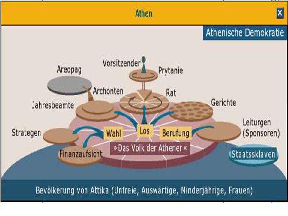 Quellen: Wikipedia; Zeitreise 1 ( Klett Verlag ); www.anderegg-web.ch; Google