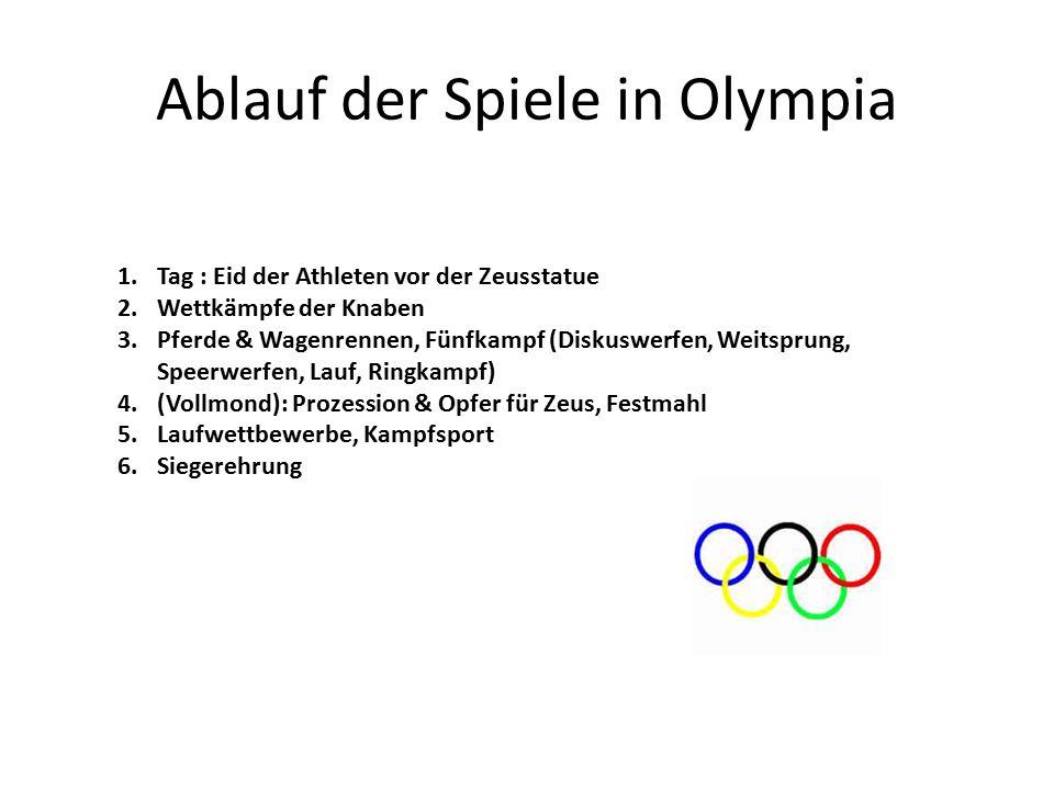Ablauf der Spiele in Olympia 1.Tag : Eid der Athleten vor der Zeusstatue 2.Wettkämpfe der Knaben 3.Pferde & Wagenrennen, Fünfkampf (Diskuswerfen, Weit