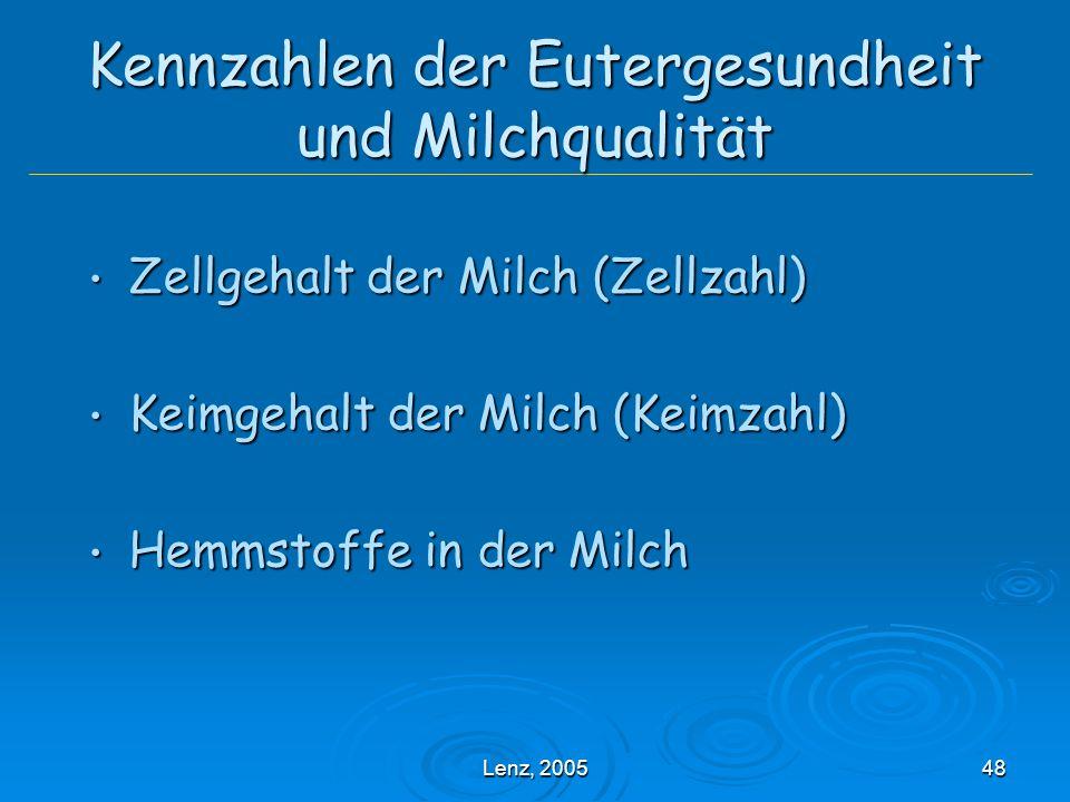 Lenz, 200548 Kennzahlen der Eutergesundheit und Milchqualität Zellgehalt der Milch (Zellzahl) Zellgehalt der Milch (Zellzahl) Keimgehalt der Milch (Keimzahl) Keimgehalt der Milch (Keimzahl) Hemmstoffe in der Milch Hemmstoffe in der Milch