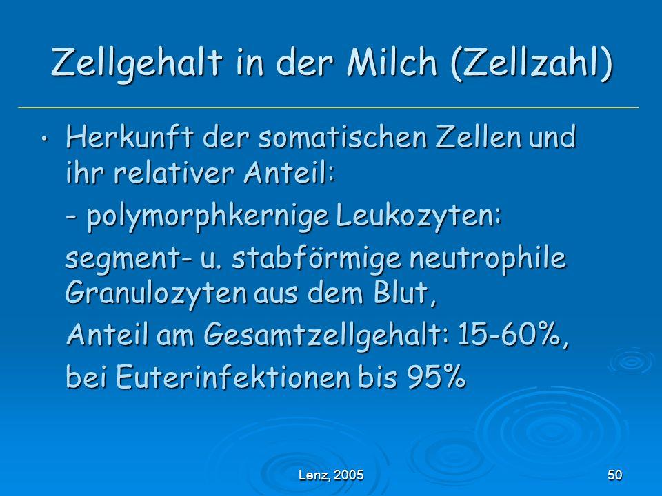 Lenz, 200550 Zellgehalt in der Milch (Zellzahl) Herkunft der somatischen Zellen und ihr relativer Anteil: Herkunft der somatischen Zellen und ihr relativer Anteil: - polymorphkernige Leukozyten: segment- u.