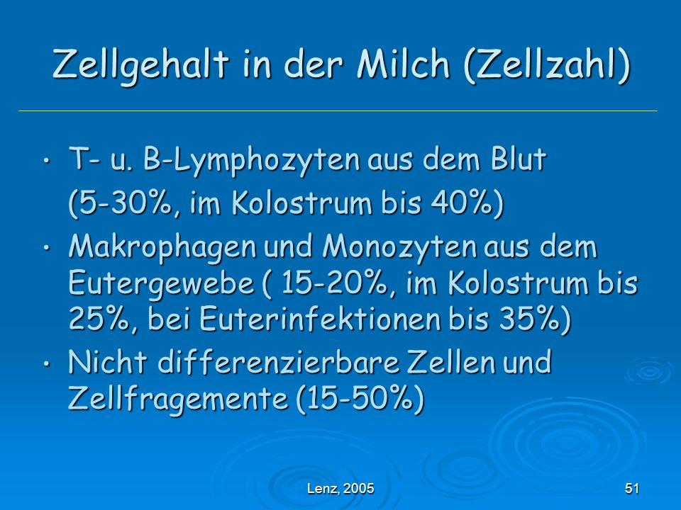 Lenz, 200551 T- u.B-Lymphozyten aus dem Blut T- u.