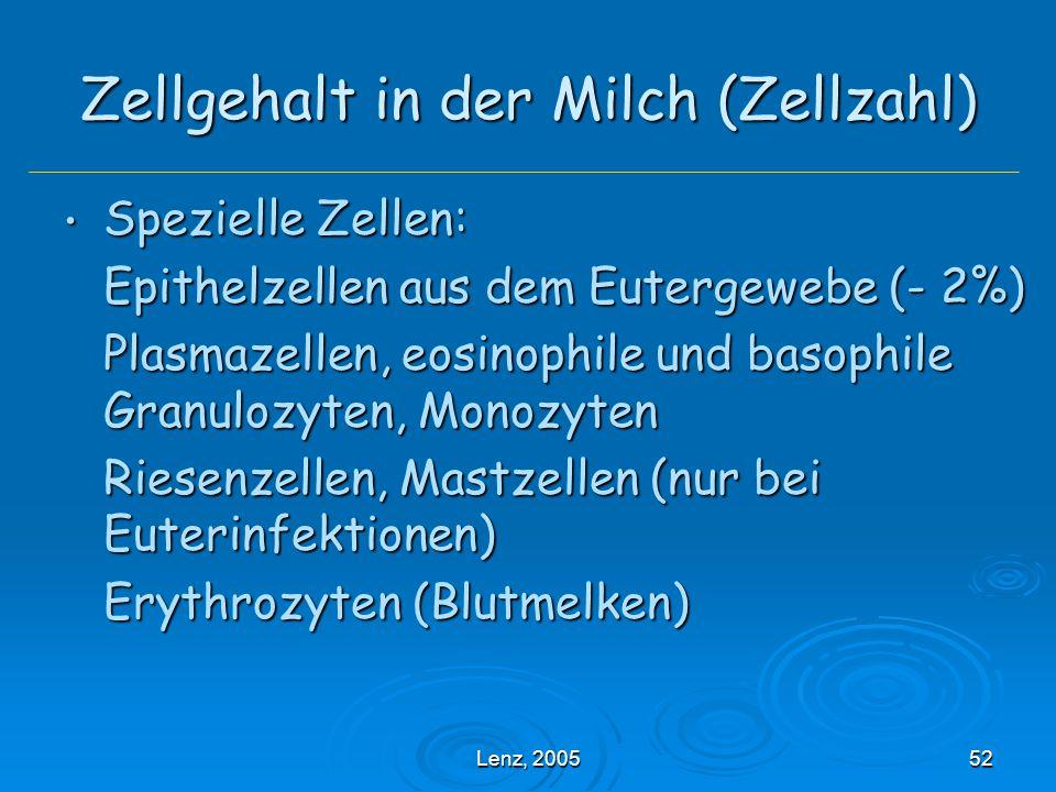 Lenz, 200552 Spezielle Zellen: Spezielle Zellen: Epithelzellen aus dem Eutergewebe (- 2%) Plasmazellen, eosinophile und basophile Granulozyten, Monozyten Riesenzellen, Mastzellen (nur bei Euterinfektionen) Erythrozyten (Blutmelken) Zellgehalt in der Milch (Zellzahl)