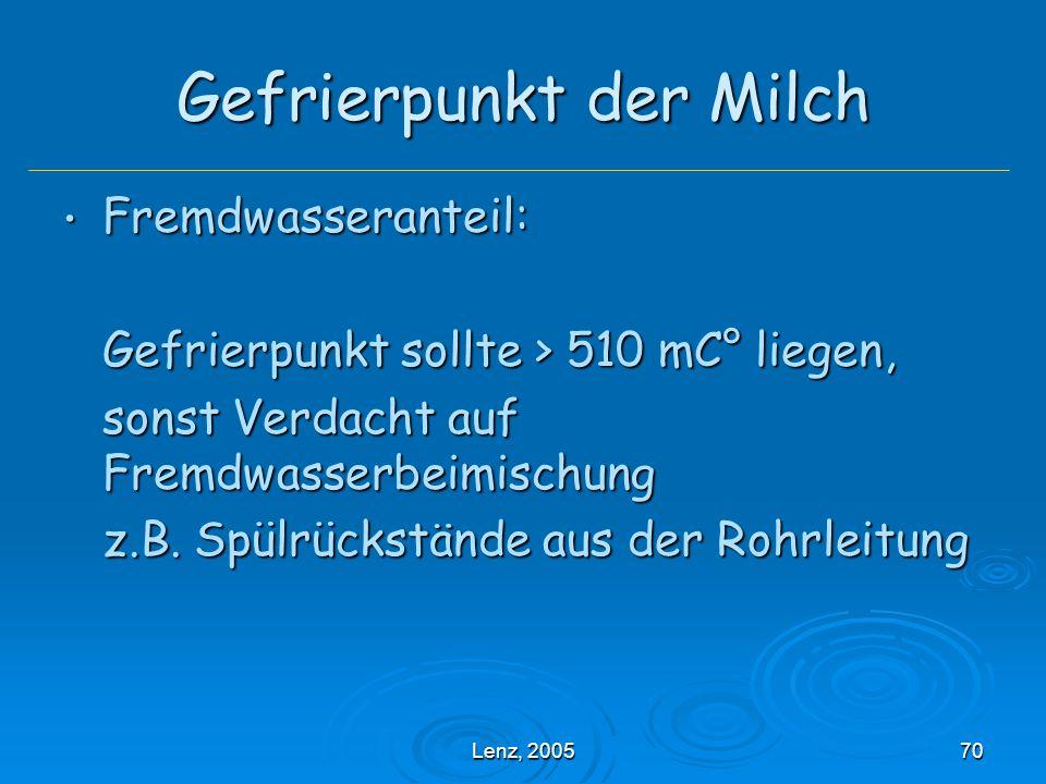 Lenz, 200570 Gefrierpunkt der Milch Fremdwasseranteil: Fremdwasseranteil: Gefrierpunkt sollte > 510 mC° liegen, sonst Verdacht auf Fremdwasserbeimischung z.B.