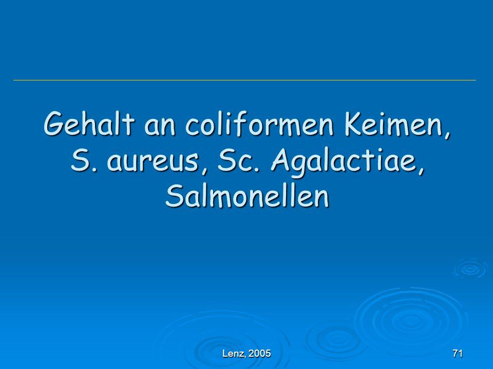 Lenz, 200571 Gehalt an coliformen Keimen, S. aureus, Sc. Agalactiae, Salmonellen