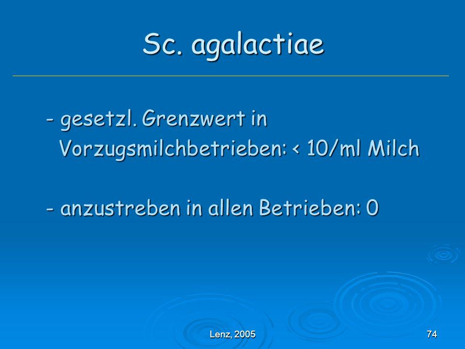 Lenz, 200574 Sc.agalactiae - gesetzl.