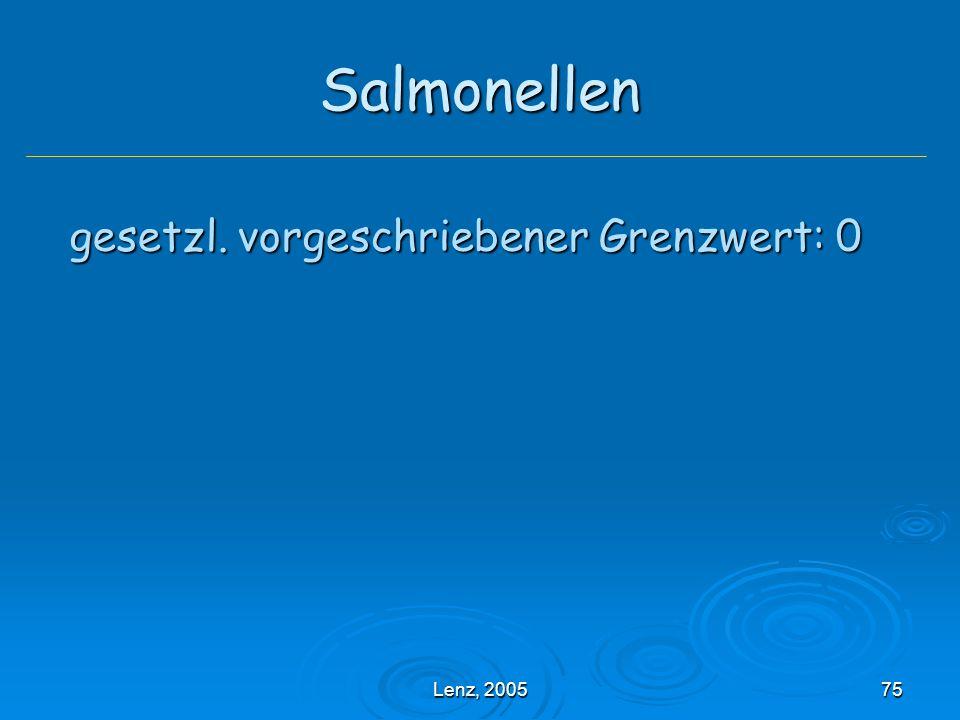 Lenz, 200575 Salmonellen gesetzl.vorgeschriebener Grenzwert: 0 gesetzl.