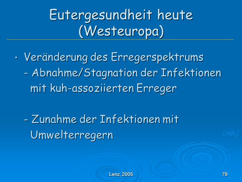 Lenz, 200579 Eutergesundheit heute (Westeuropa) Veränderung des Erregerspektrums Veränderung des Erregerspektrums - Abnahme/Stagnation der Infektionen mit kuh-assoziierten Erreger mit kuh-assoziierten Erreger - Zunahme der Infektionen mit Umwelterregern Umwelterregern